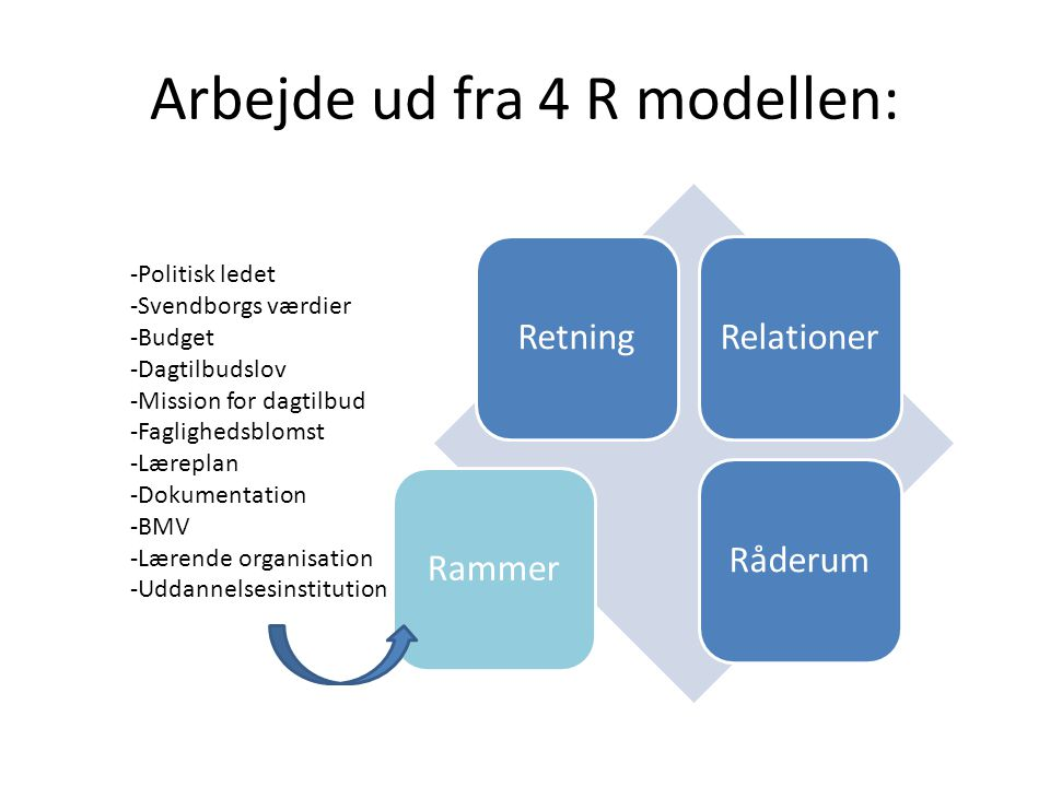 Arbejde ud fra 4 R modellen: