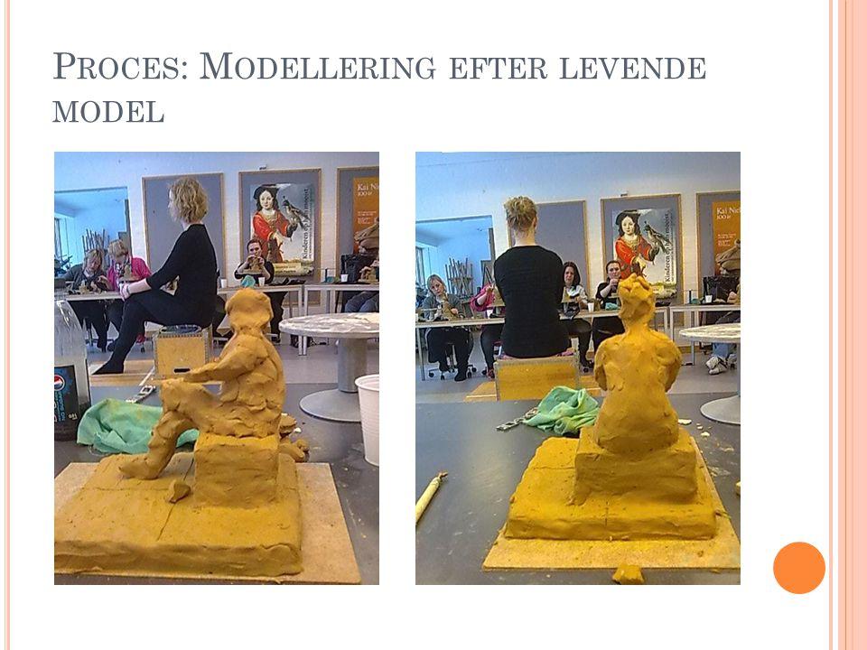 Proces: Modellering efter levende model