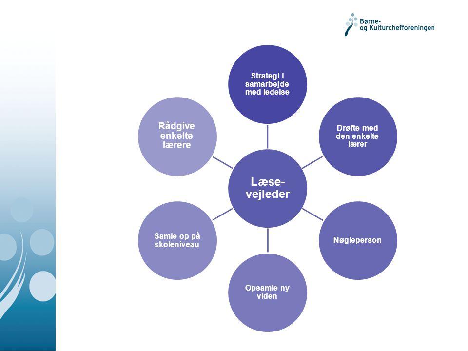 Læse-vejleder Rådgive enkelte lærere Strategi i samarbejde med ledelse