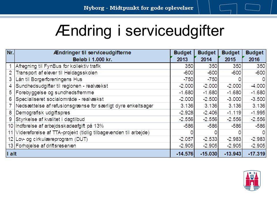 Ændring i serviceudgifter