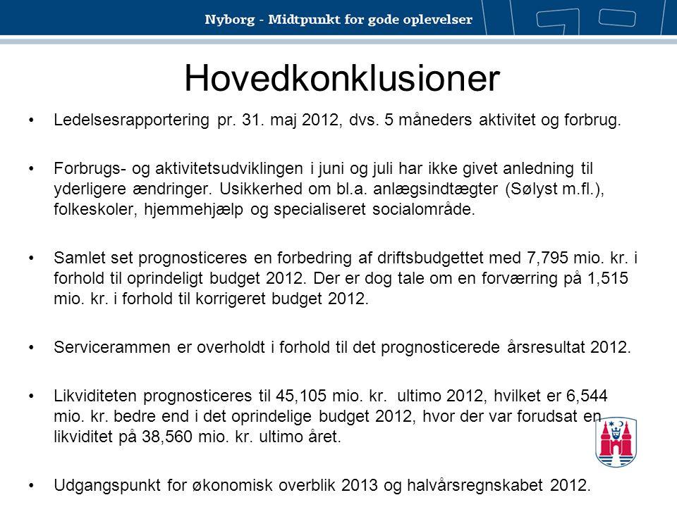 Hovedkonklusioner Ledelsesrapportering pr. 31. maj 2012, dvs. 5 måneders aktivitet og forbrug.