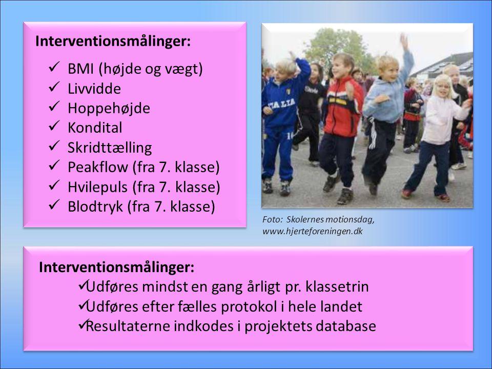 Interventionsmålinger: BMI (højde og vægt) Livvidde Hoppehøjde