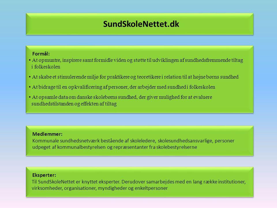SundSkoleNettet.dk Formål: At opmuntre, inspirere samt formidle viden og støtte til udviklingen af sundhedsfremmende tiltag.
