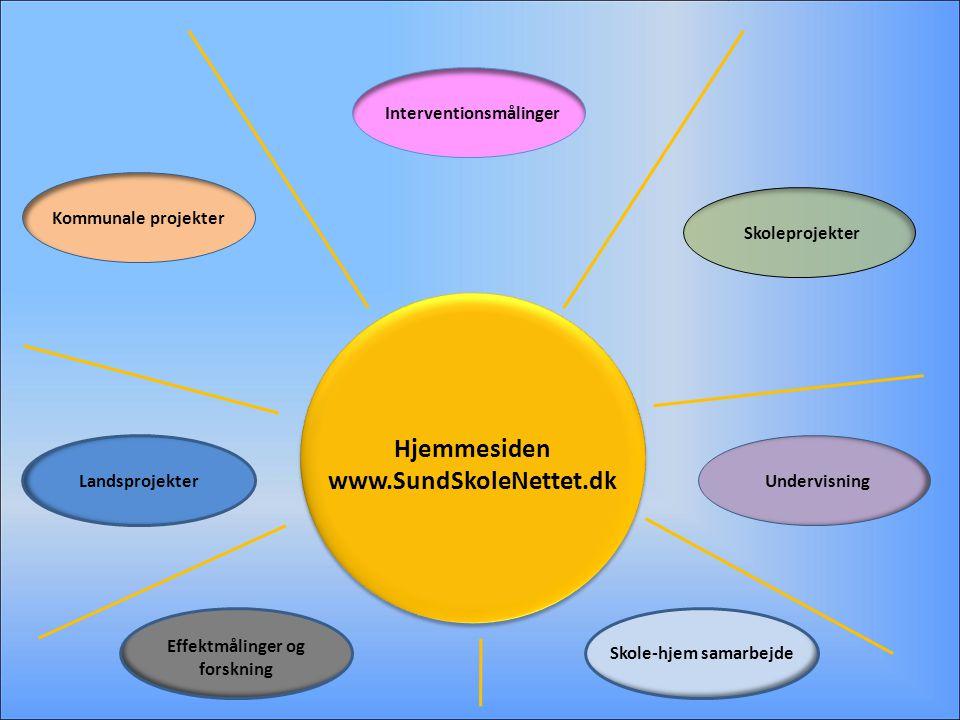 Hjemmesiden www.SundSkoleNettet.dk