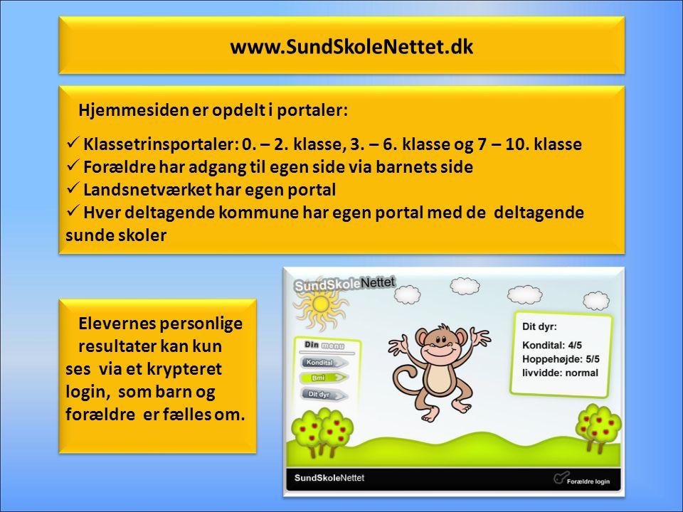 www.SundSkoleNettet.dk Hjemmesiden er opdelt i portaler: Klassetrinsportaler: 0. – 2. klasse, 3. – 6. klasse og 7 – 10. klasse.