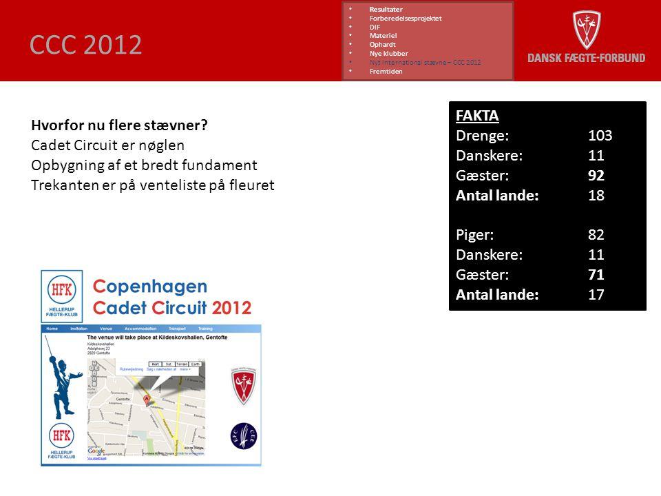 CCC 2012 Hvorfor nu flere stævner Cadet Circuit er nøglen