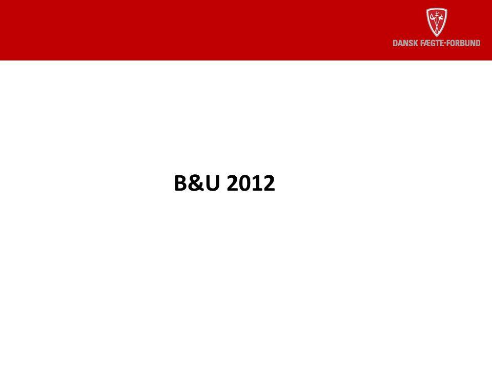 B&U 2012
