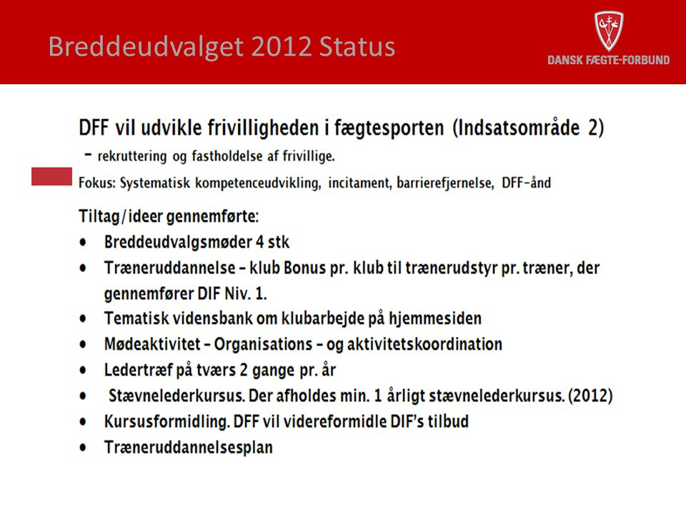 Breddeudvalget 2012 Status