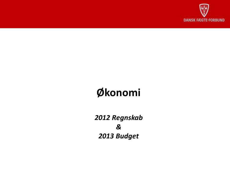 Økonomi 2012 Regnskab & 2013 Budget