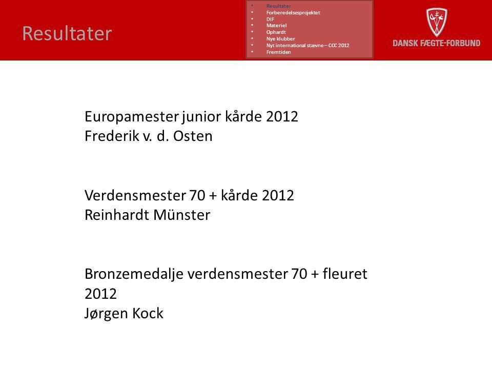 Resultater Europamester junior kårde 2012 Frederik v. d. Osten