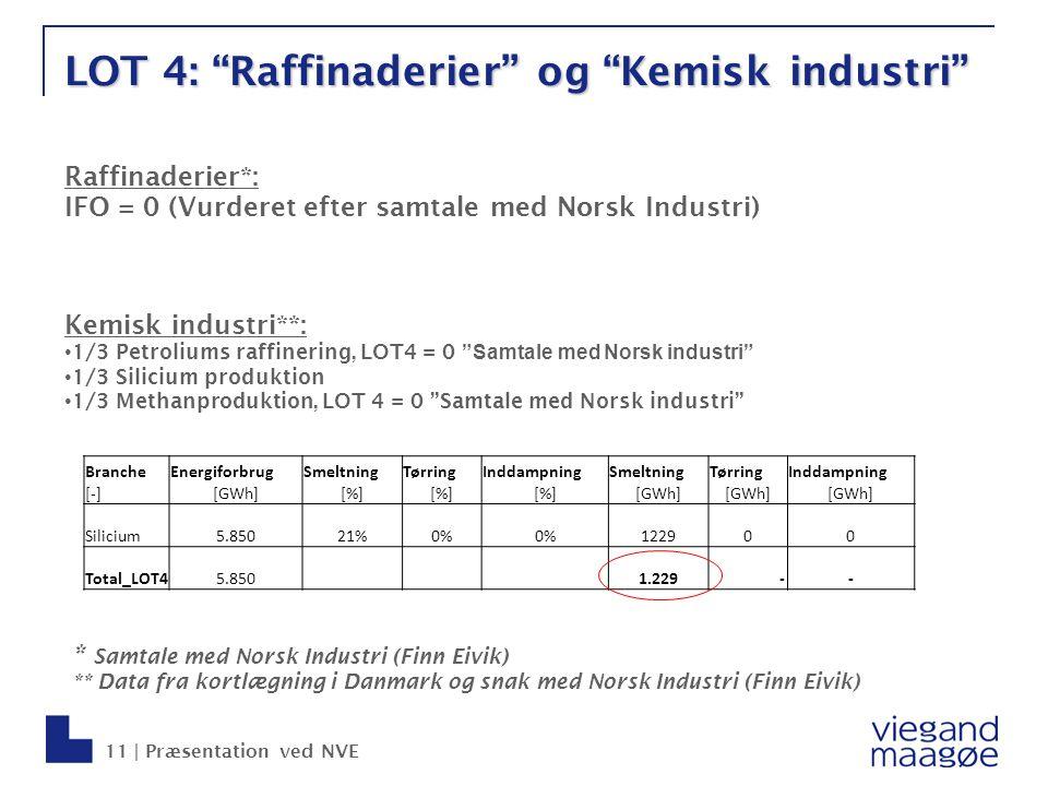 LOT 4: Raffinaderier og Kemisk industri