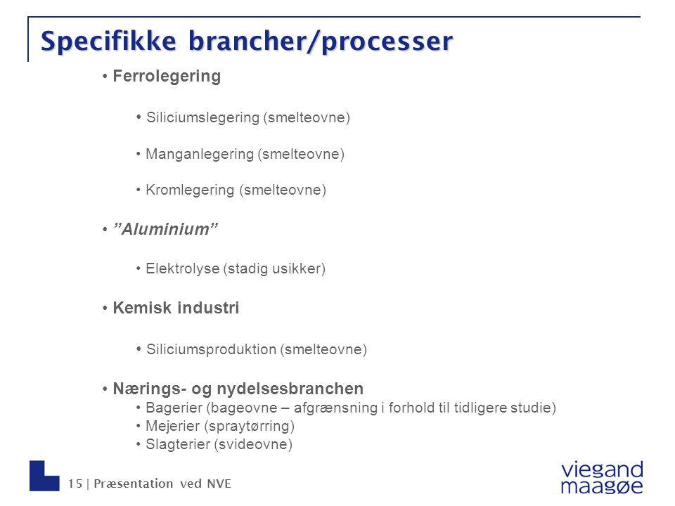 Specifikke brancher/processer