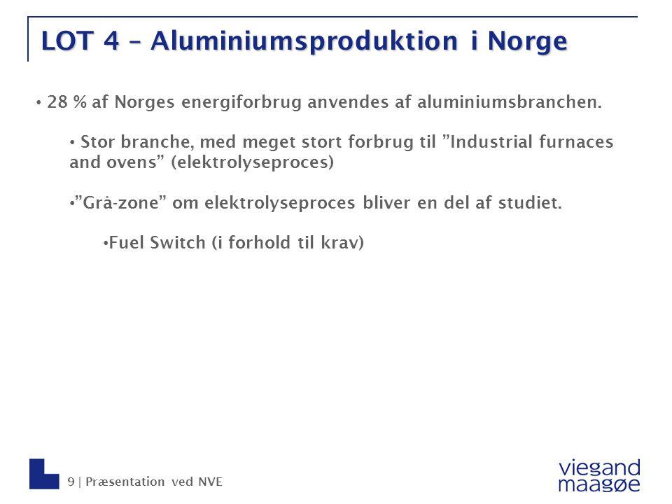 LOT 4 – Aluminiumsproduktion i Norge