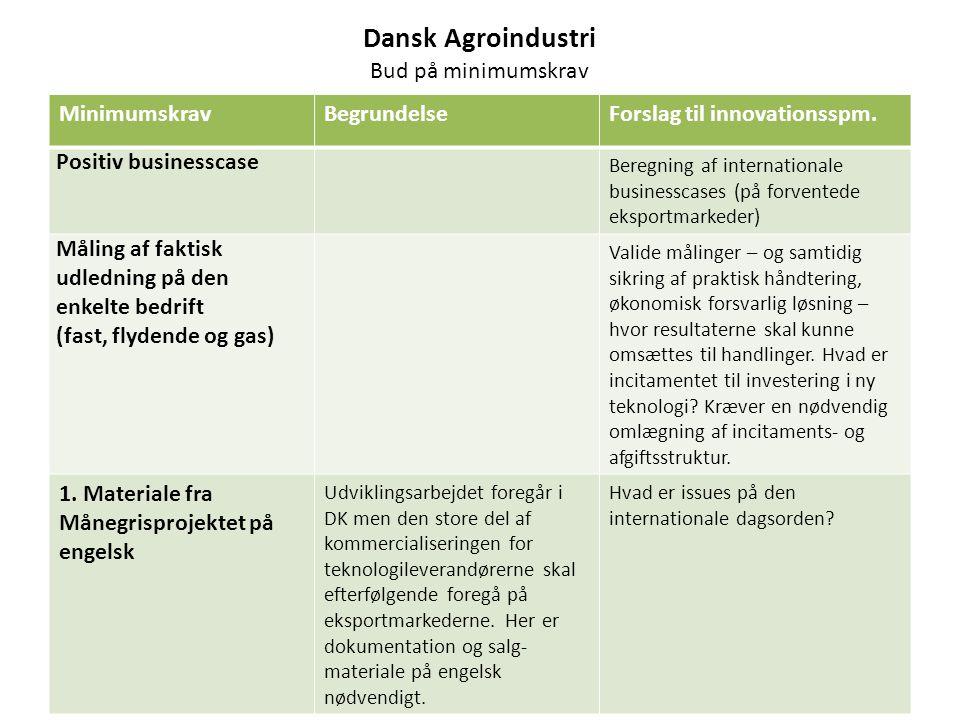 Dansk Agroindustri Bud på minimumskrav Minimumskrav Begrundelse