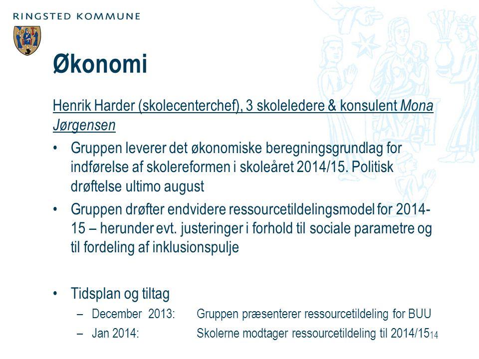 Økonomi Henrik Harder (skolecenterchef), 3 skoleledere & konsulent Mona Jørgensen.