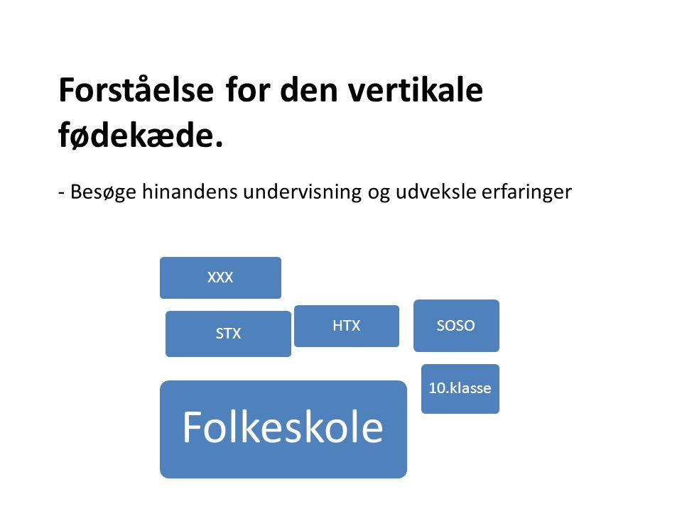 Folkeskole Forståelse for den vertikale fødekæde.