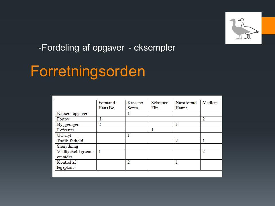 Fordeling af opgaver - eksempler