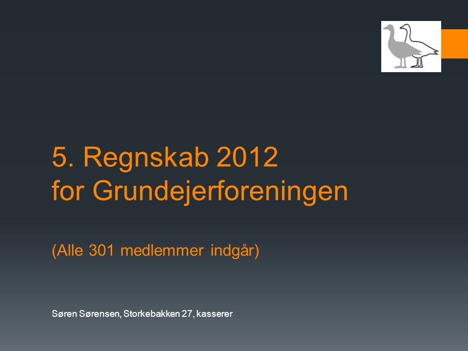 5. Regnskab 2012 for Grundejerforeningen (Alle 301 medlemmer indgår)
