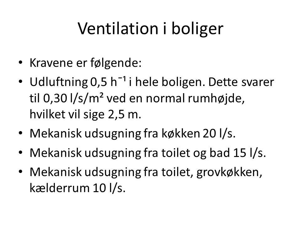 Ventilation i boliger Kravene er følgende: