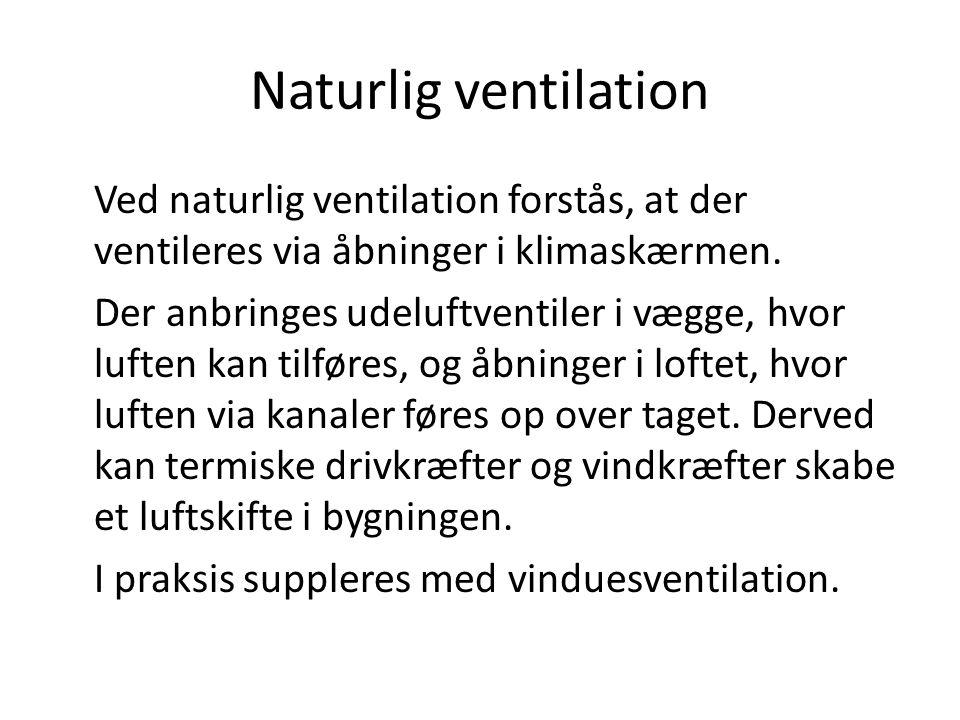 Naturlig ventilation