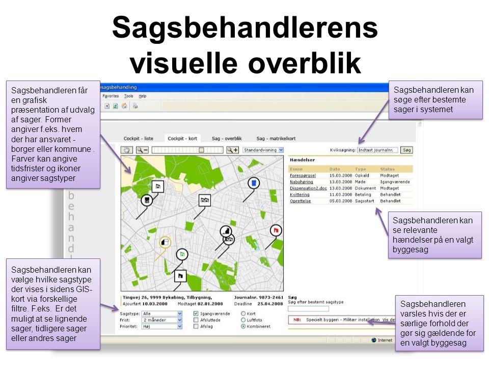 Sagsbehandlerens visuelle overblik