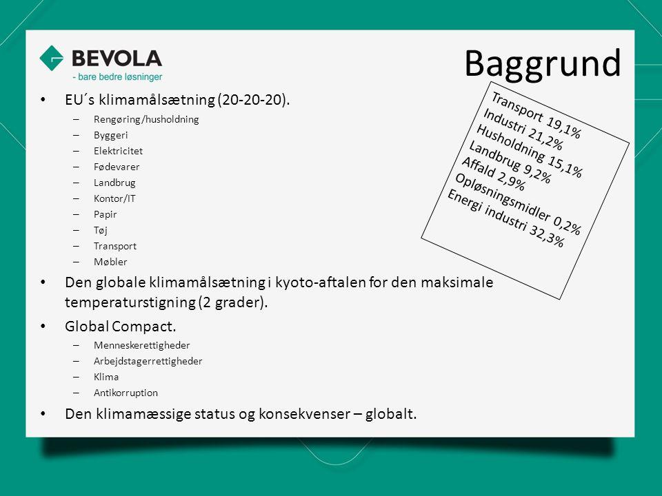 Baggrund EU´s klimamålsætning (20-20-20).