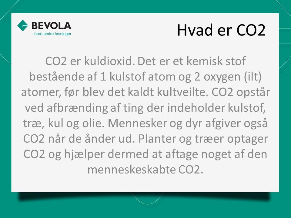 Hvad er CO2