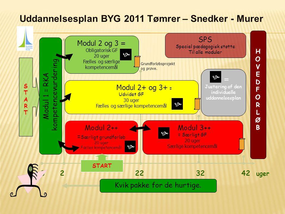 Uddannelsesplan BYG 2011 Tømrer – Snedker - Murer