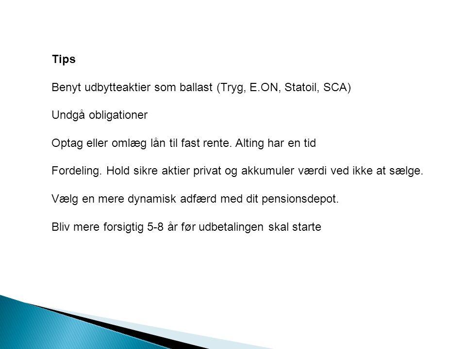 Tips Benyt udbytteaktier som ballast (Tryg, E.ON, Statoil, SCA) Undgå obligationer. Optag eller omlæg lån til fast rente. Alting har en tid.