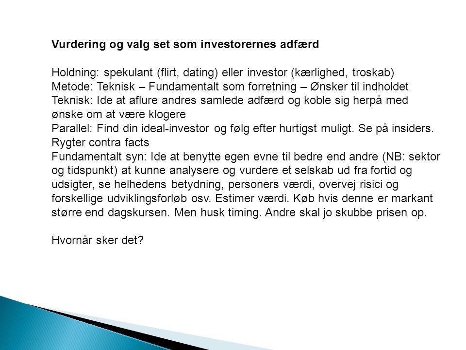 Vurdering og valg set som investorernes adfærd