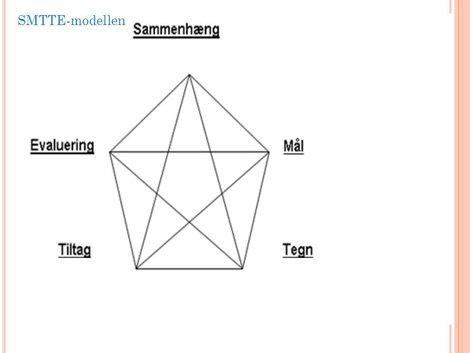 SMTTE-modellen