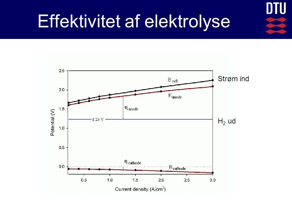 Effektivitet af elektrolyse