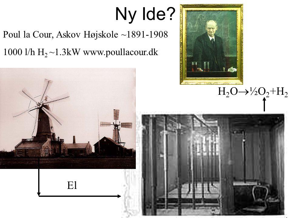 Ny Ide H2O½O2+H2 El Poul la Cour, Askov Højskole ~1891-1908