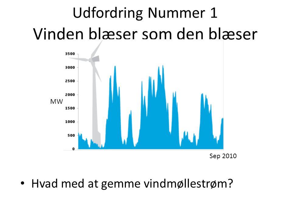 Udfordring Nummer 1 MW Sep 2010 Hvad med at gemme vindmøllestrøm