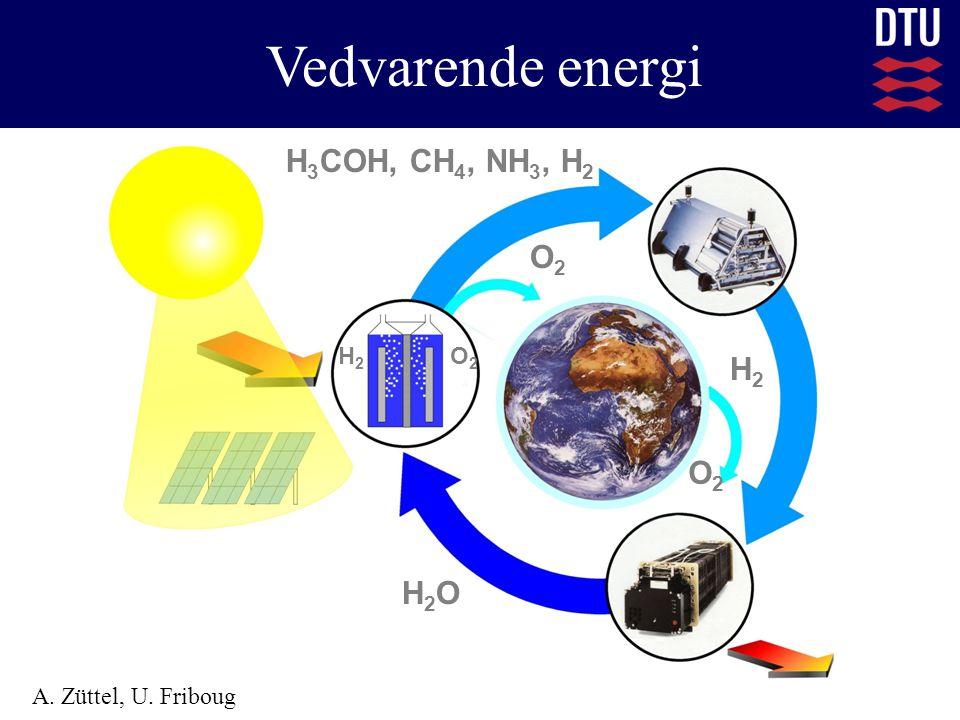 Vedvarende energi H3COH, CH4, NH3, H2 O2 H2 O2 H2O H2 O2