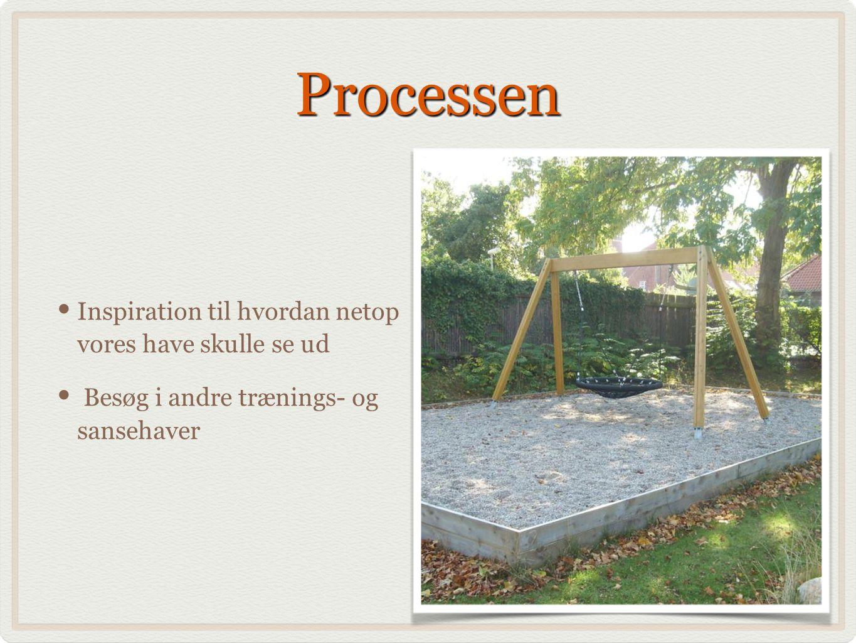 Processen Inspiration til hvordan netop vores have skulle se ud
