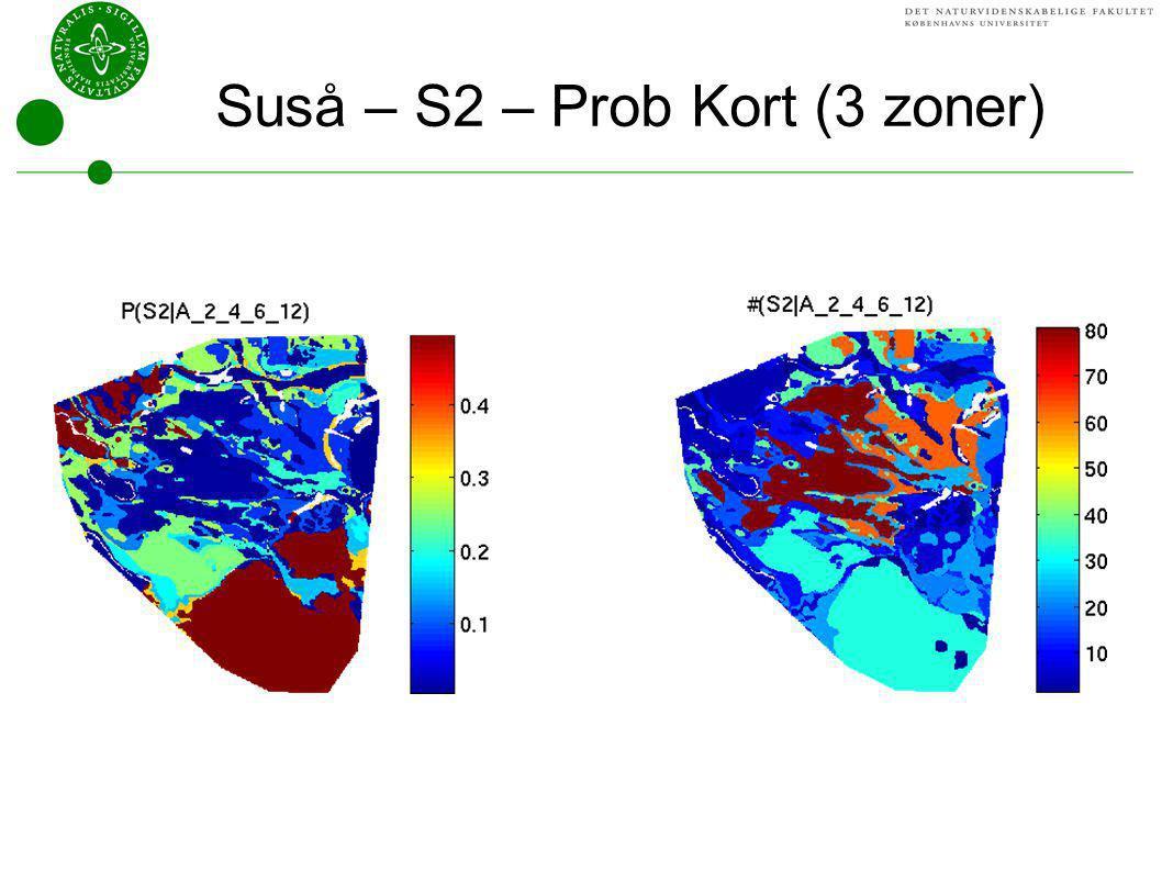 Suså – S2 – Prob Kort (3 zoner)