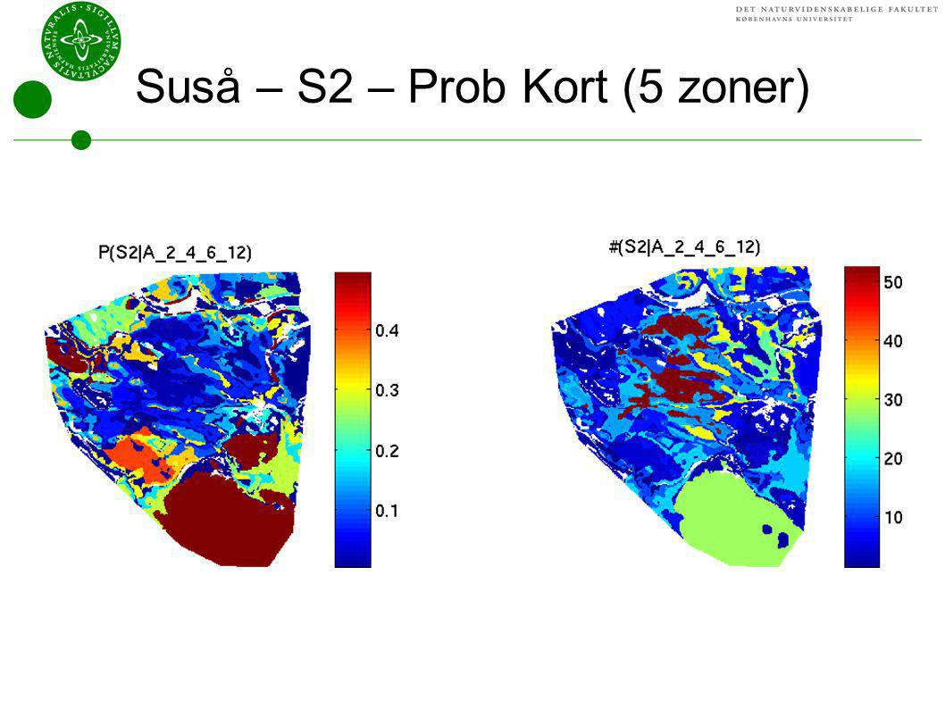 Suså – S2 – Prob Kort (5 zoner)