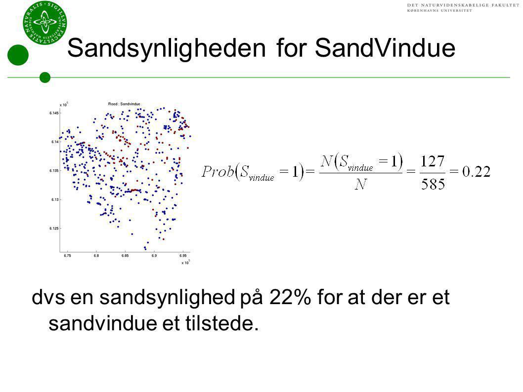 Sandsynligheden for SandVindue