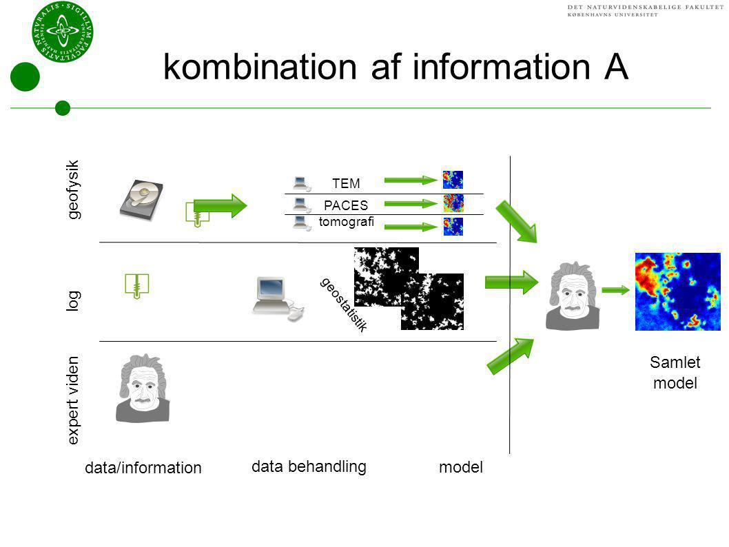 kombination af information A