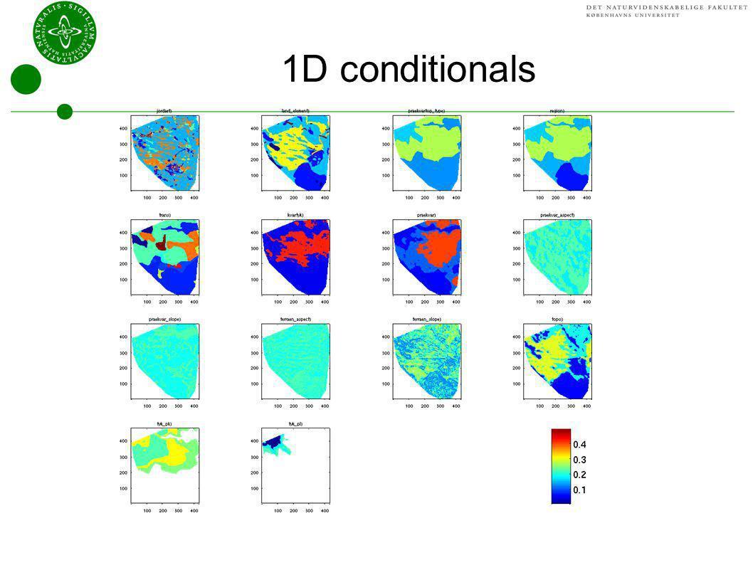 1D conditionals