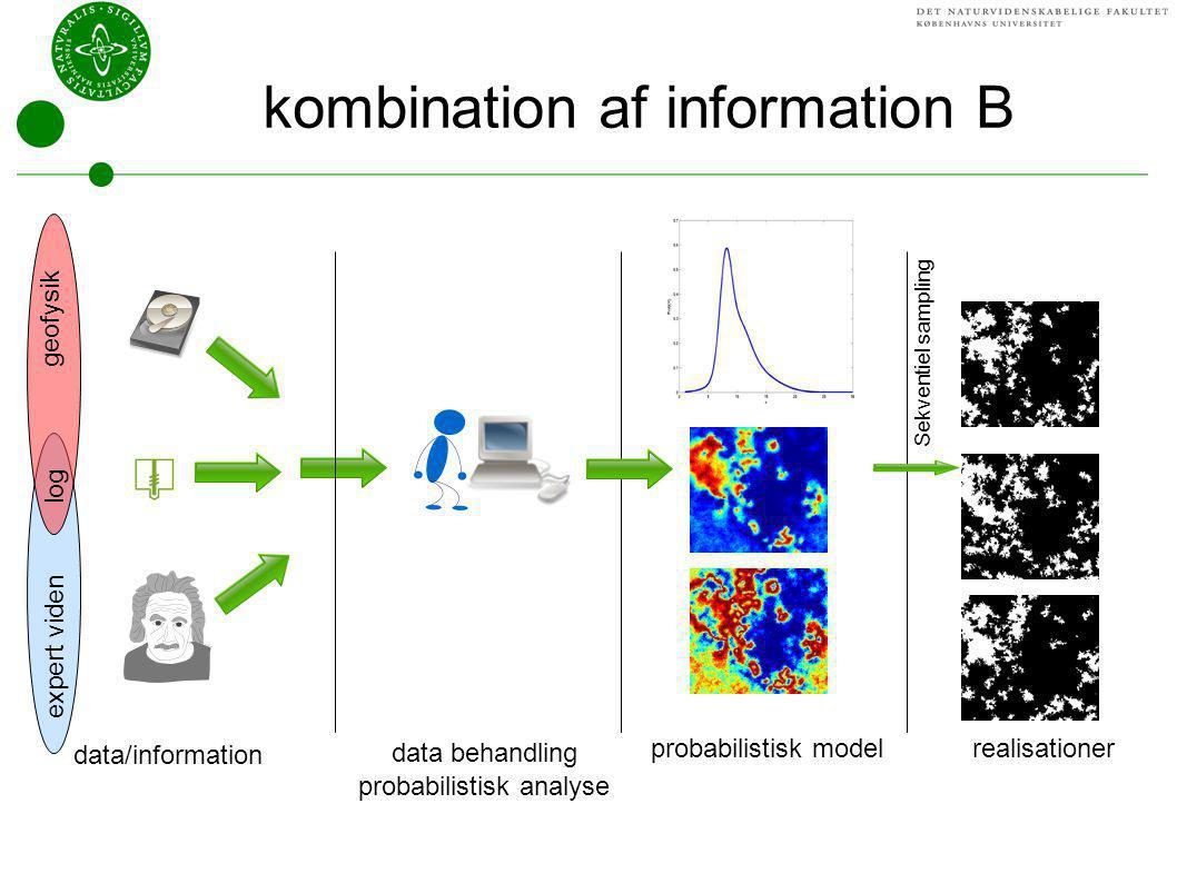 kombination af information B