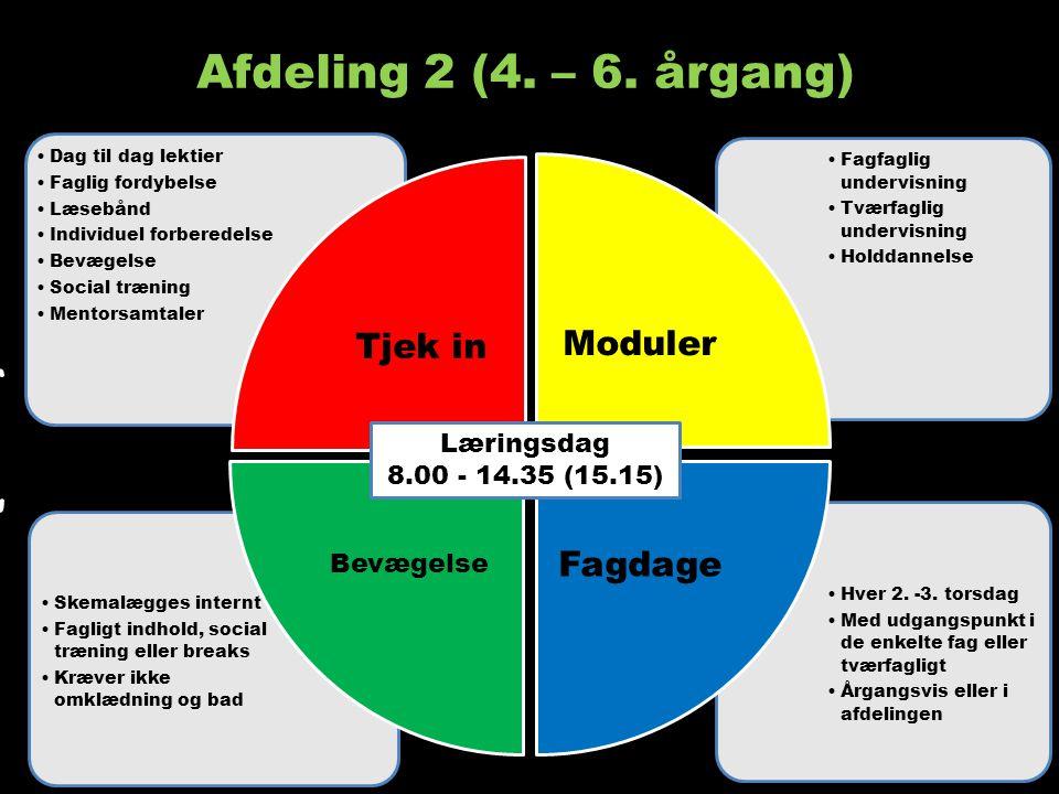 Afdeling 2 (4. – 6. årgang) Tjek in Moduler Fagdage Læringsdag