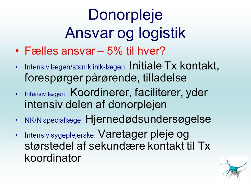 Donorpleje Ansvar og logistik