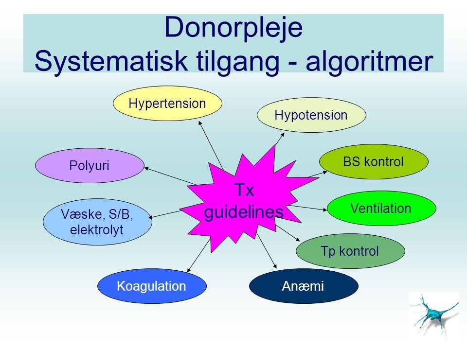 Donorpleje Systematisk tilgang - algoritmer