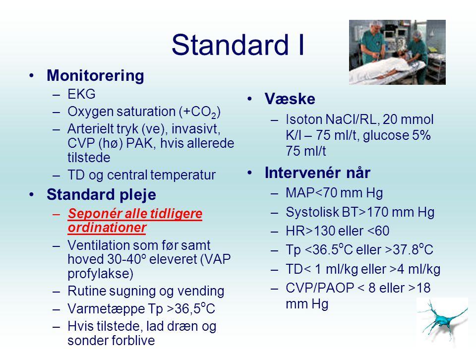 Standard I Monitorering Væske Intervenér når Standard pleje EKG