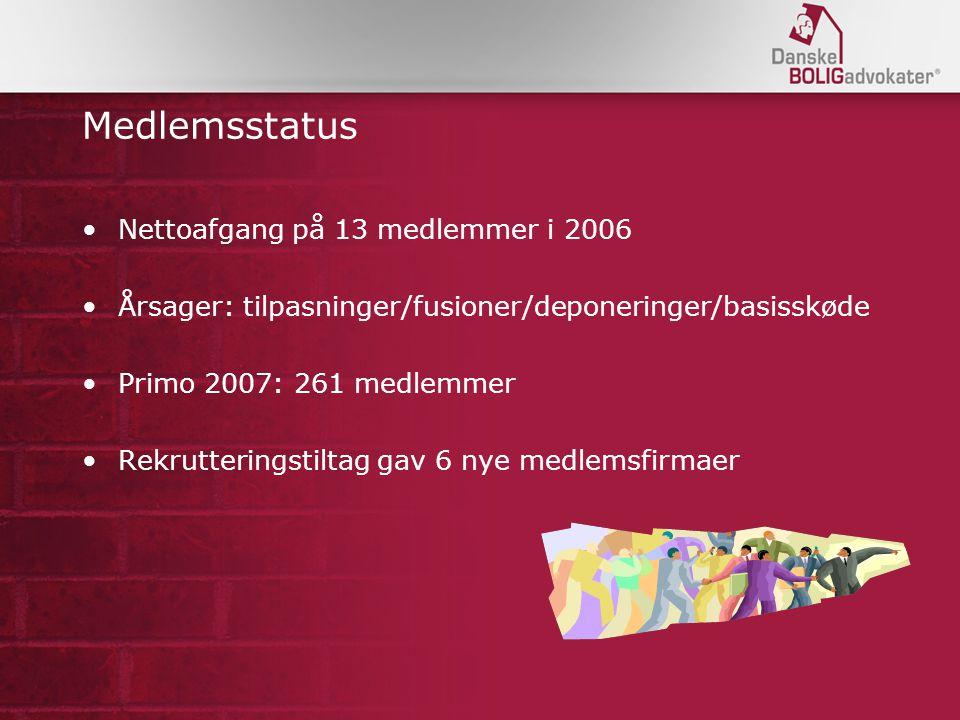 Medlemsstatus Nettoafgang på 13 medlemmer i 2006