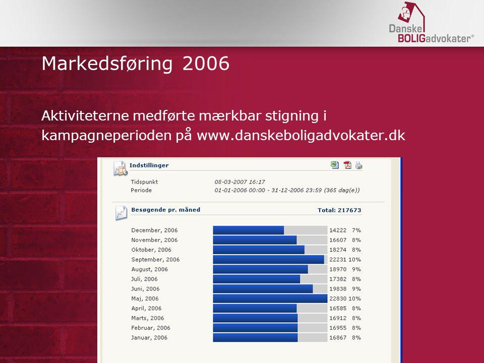 Markedsføring 2006 Aktiviteterne medførte mærkbar stigning i