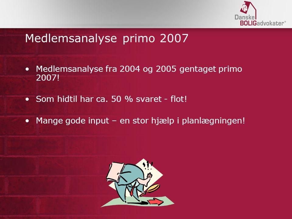 Medlemsanalyse primo 2007 Medlemsanalyse fra 2004 og 2005 gentaget primo 2007! Som hidtil har ca. 50 % svaret - flot!