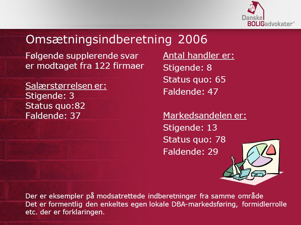 Omsætningsindberetning 2006